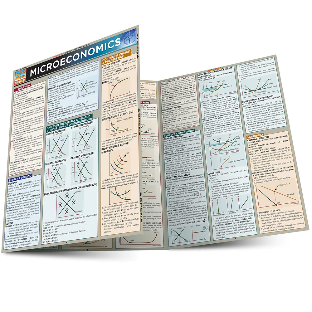 Cover Image For Microeconomics by Barcharts