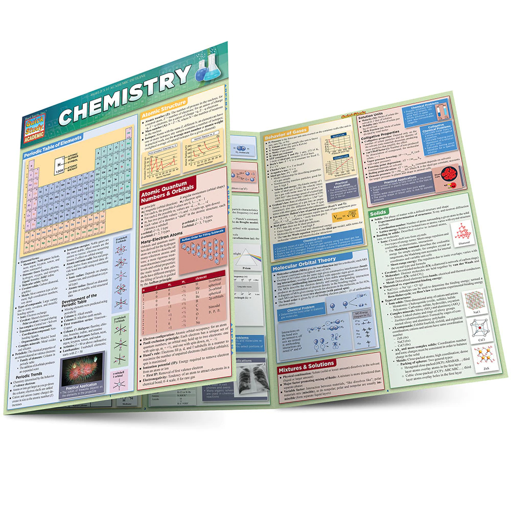 Image For Chemistry by Barcharts