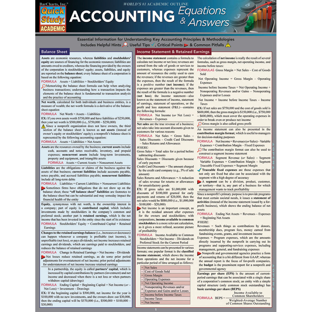 Image For Accounting Equations and Answers by Barcharts