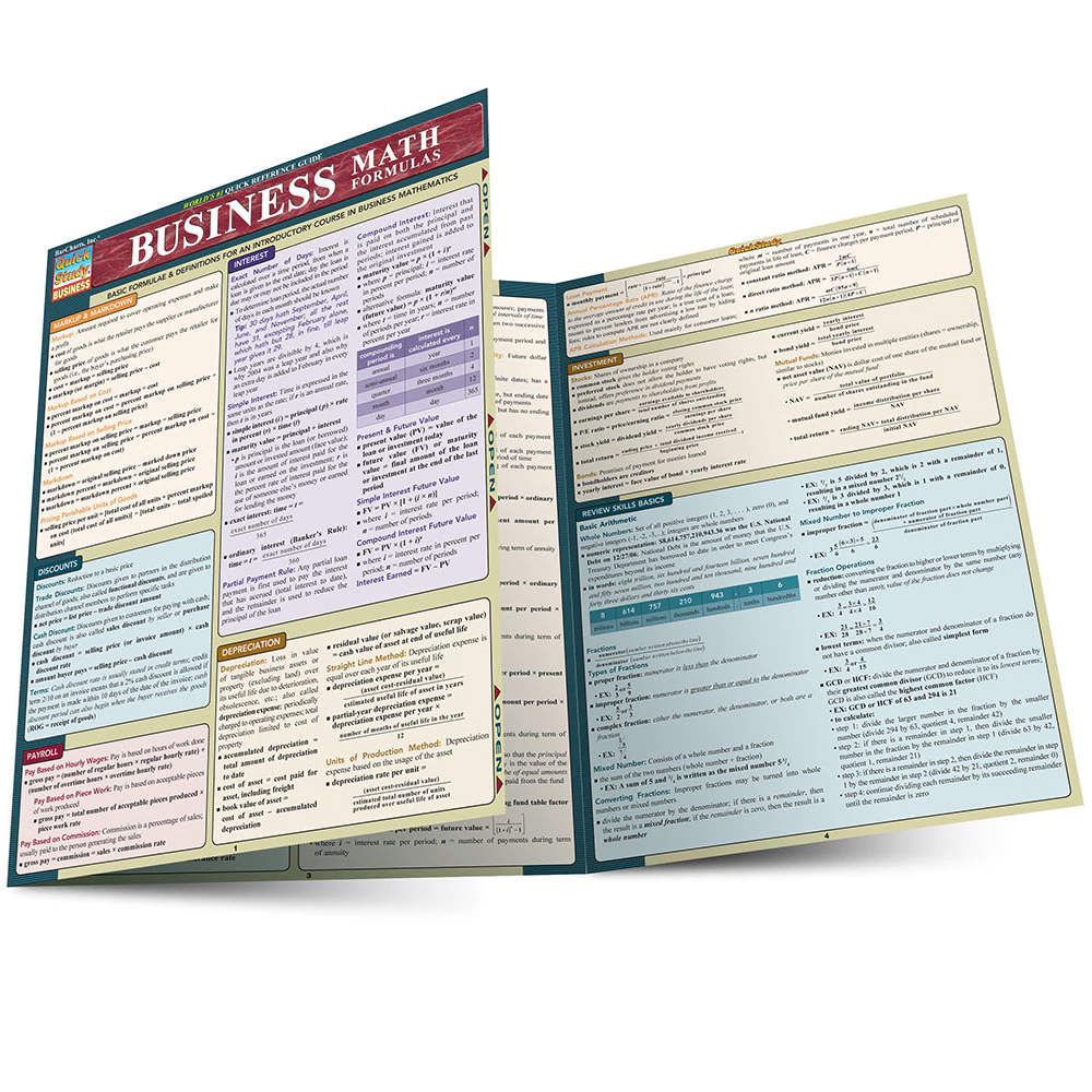Image For Business Math Formulas by Barcharts