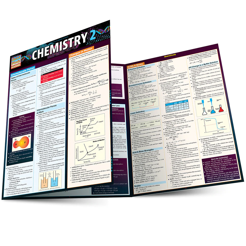 Image For Chemistry 2 by Barcharts
